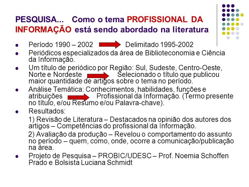 PESQUISA... Como o tema PROFISSIONAL DA INFORMAÇÃO está sendo abordado na literatura Período 1990 – 2002 Delimitado 1995-2002 Periódicos especializado