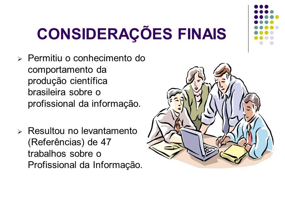 CONSIDERAÇÕES FINAIS Permitiu o conhecimento do comportamento da produção científica brasileira sobre o profissional da informação. Resultou no levant