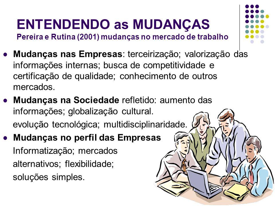 ENTENDENDO as MUDANÇAS Pereira e Rutina (2001) mudanças no mercado de trabalho Mudanças nas Empresas: terceirização; valorização das informações inter