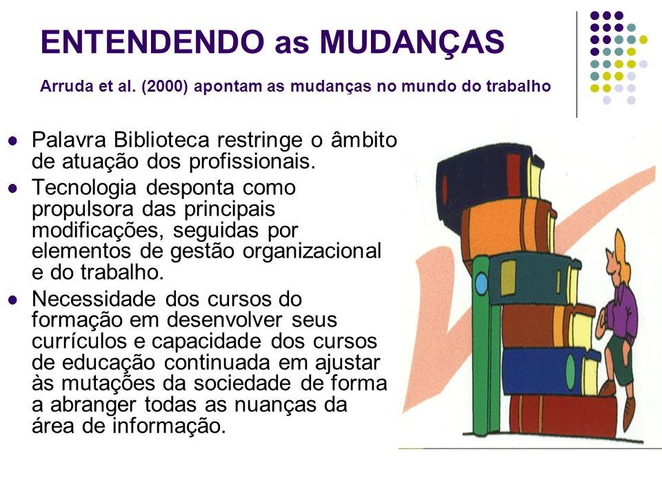 ENTENDENDO as MUDANÇAS Arruda et al. (2000) apontam as mudanças no mundo do trabalho Palavra Biblioteca restringe o âmbito de atuação dos profissionai