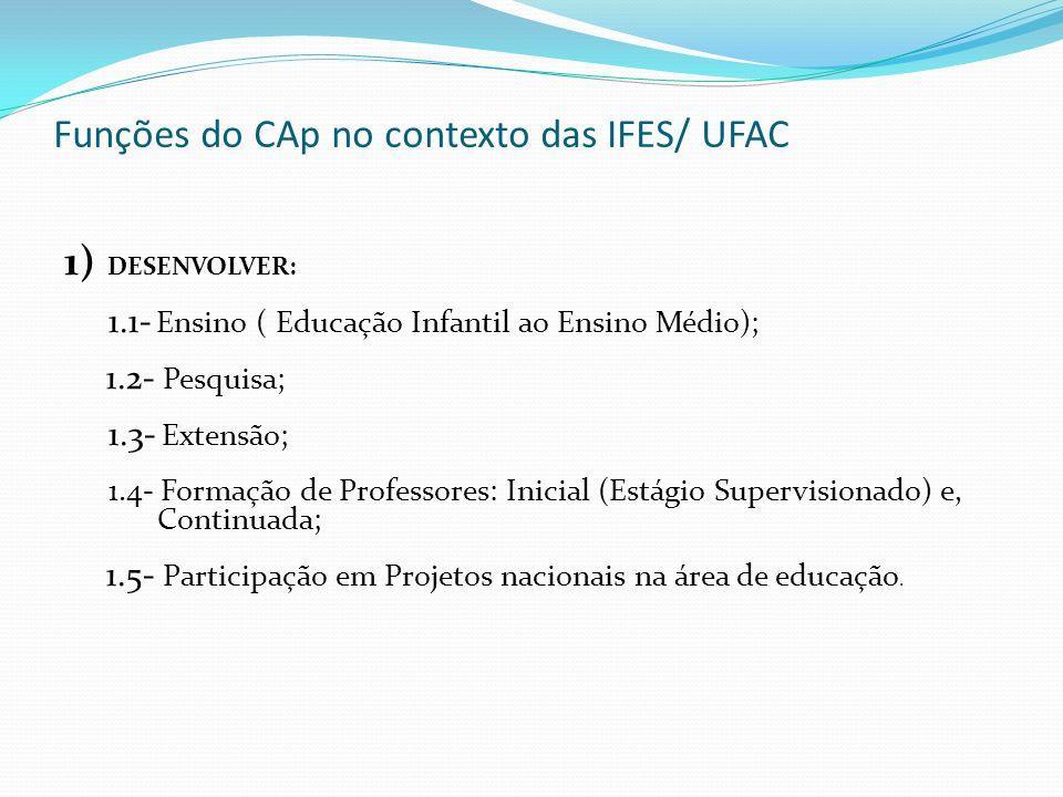 Funções do CAp no contexto das IFES/ UFAC 1) DESENVOLVER: 1.1- Ensino ( Educação Infantil ao Ensino Médio); 1.2- Pesquisa; 1.3- Extensão; 1.4- Formação de Professores: Inicial (Estágio Supervisionado) e, Continuada; 1.5- Participação em Projetos nacionais na área de educação.