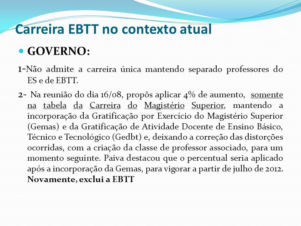 Carreira EBTT no contexto atual GOVERNO: 1- Não admite a carreira única mantendo separado professores do ES e de EBTT.