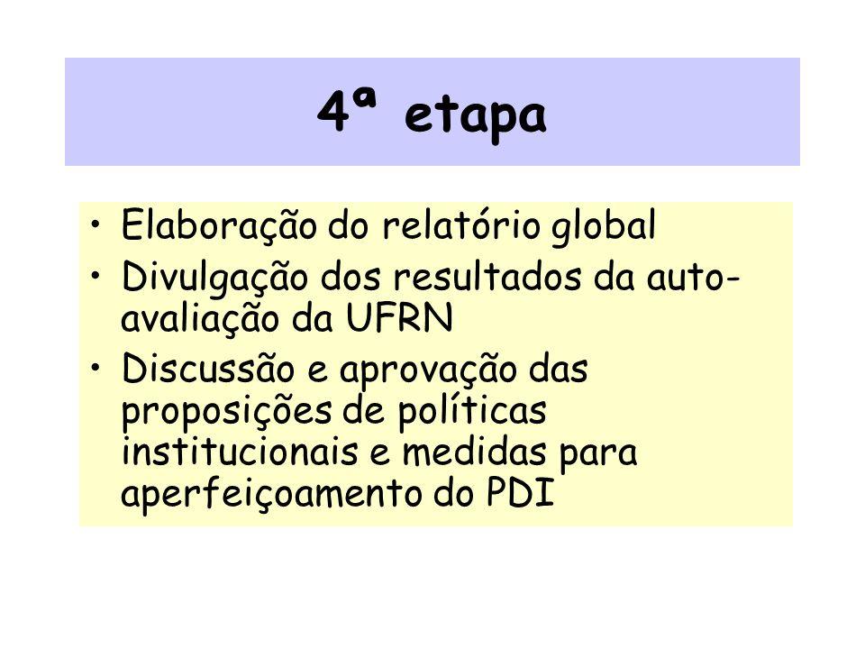 4ª etapa Elaboração do relatório global Divulgação dos resultados da auto- avaliação da UFRN Discussão e aprovação das proposições de políticas institucionais e medidas para aperfeiçoamento do PDI