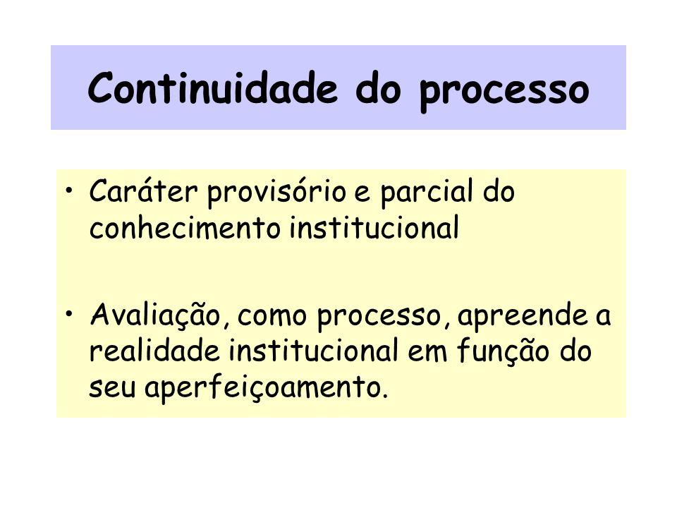 Continuidade do processo Caráter provisório e parcial do conhecimento institucional Avaliação, como processo, apreende a realidade institucional em função do seu aperfeiçoamento.