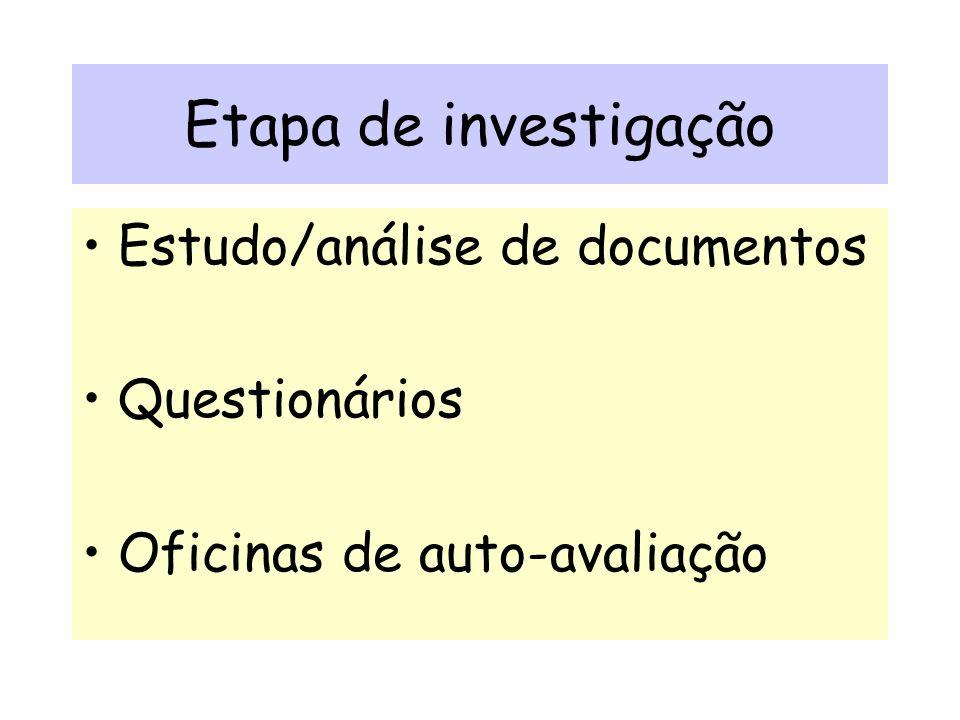 Etapa de investigação Estudo/análise de documentos Questionários Oficinas de auto-avaliação