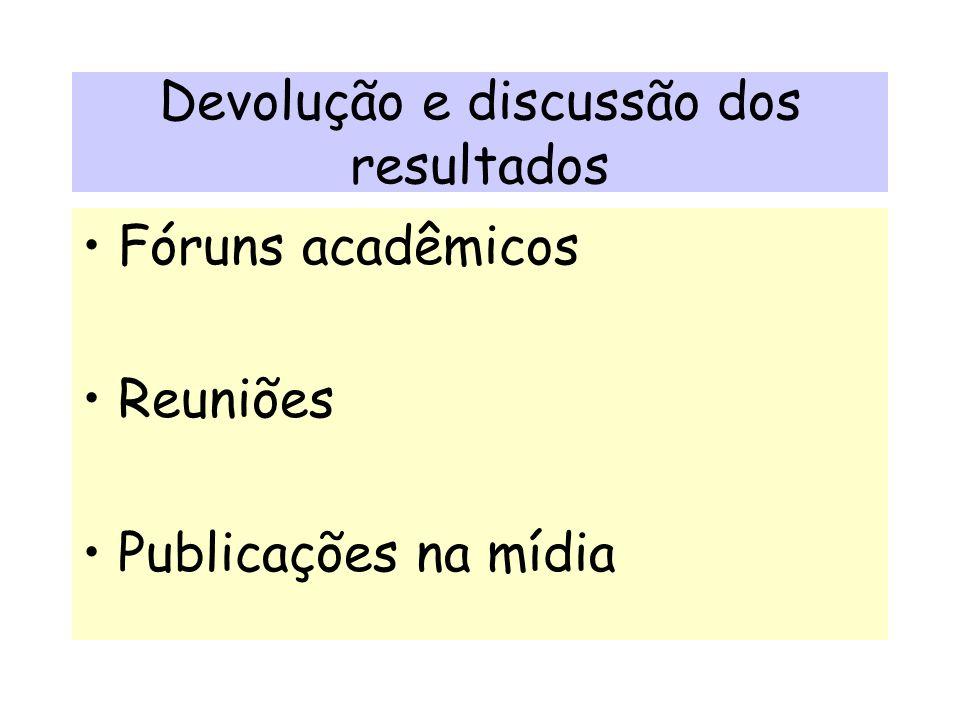 Devolução e discussão dos resultados Fóruns acadêmicos Reuniões Publicações na mídia