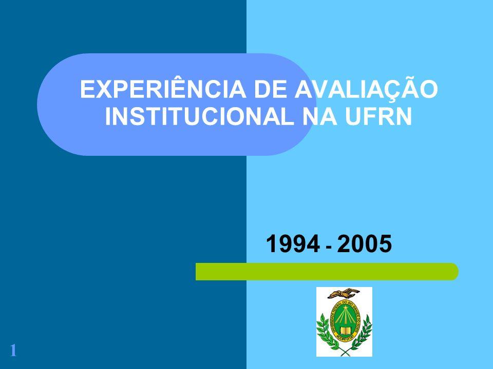 2 PROCESSO DE AUTO-AVALIAÇÃO NA UFRN 1994 - Participação da UFRN no Programa de Avaliação Institucional das Universidades Brasileiras – PAIUB, instituído pela SESu/MEC Constituição da Comissão Executiva de Avaliação Institucional – Portaria do Reitor/UFRN Capacitação da Comissão
