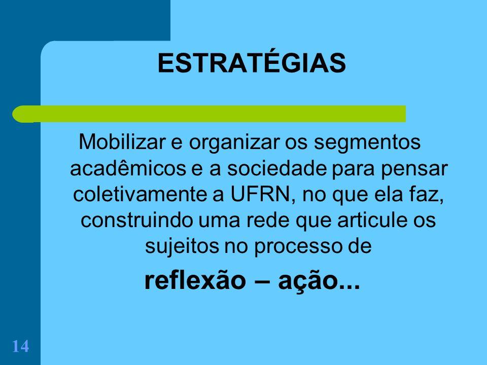 14 ESTRATÉGIAS Mobilizar e organizar os segmentos acadêmicos e a sociedade para pensar coletivamente a UFRN, no que ela faz, construindo uma rede que