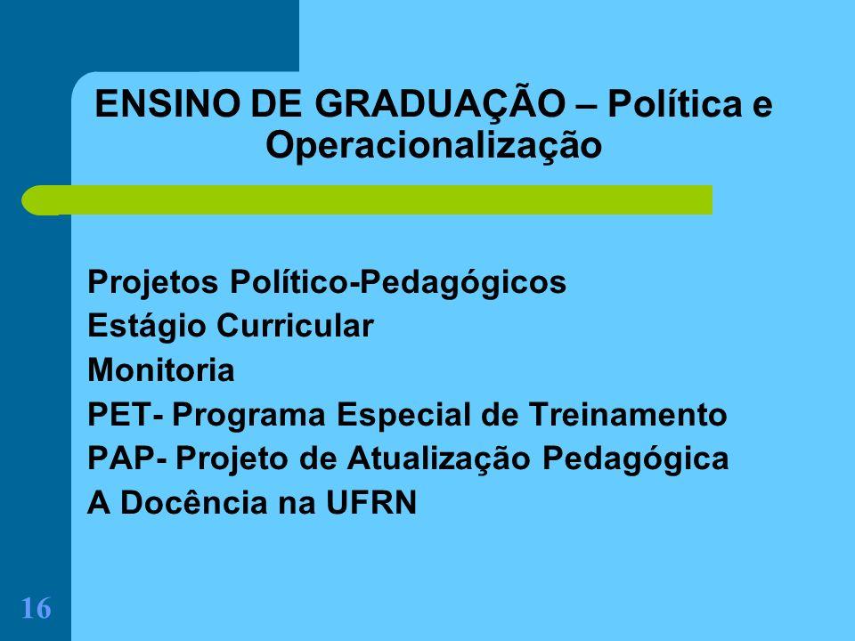 16 ENSINO DE GRADUAÇÃO – Política e Operacionalização Projetos Político-Pedagógicos Estágio Curricular Monitoria PET- Programa Especial de Treinamento