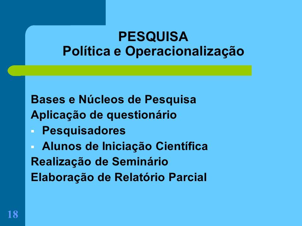 18 PESQUISA Política e Operacionalização Bases e Núcleos de Pesquisa Aplicação de questionário Pesquisadores Alunos de Iniciação Científica Realização