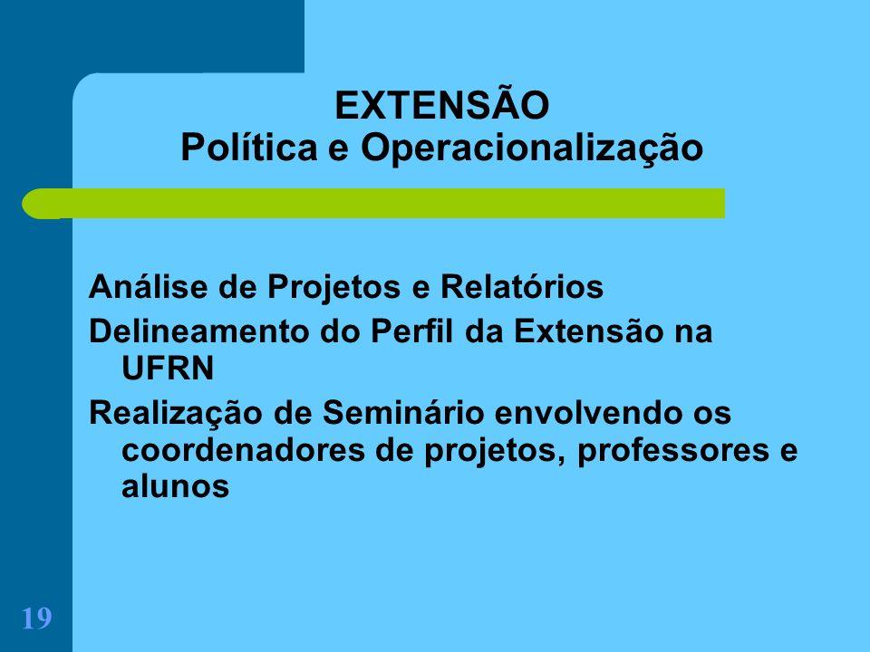 19 EXTENSÃO Política e Operacionalização Análise de Projetos e Relatórios Delineamento do Perfil da Extensão na UFRN Realização de Seminário envolvend