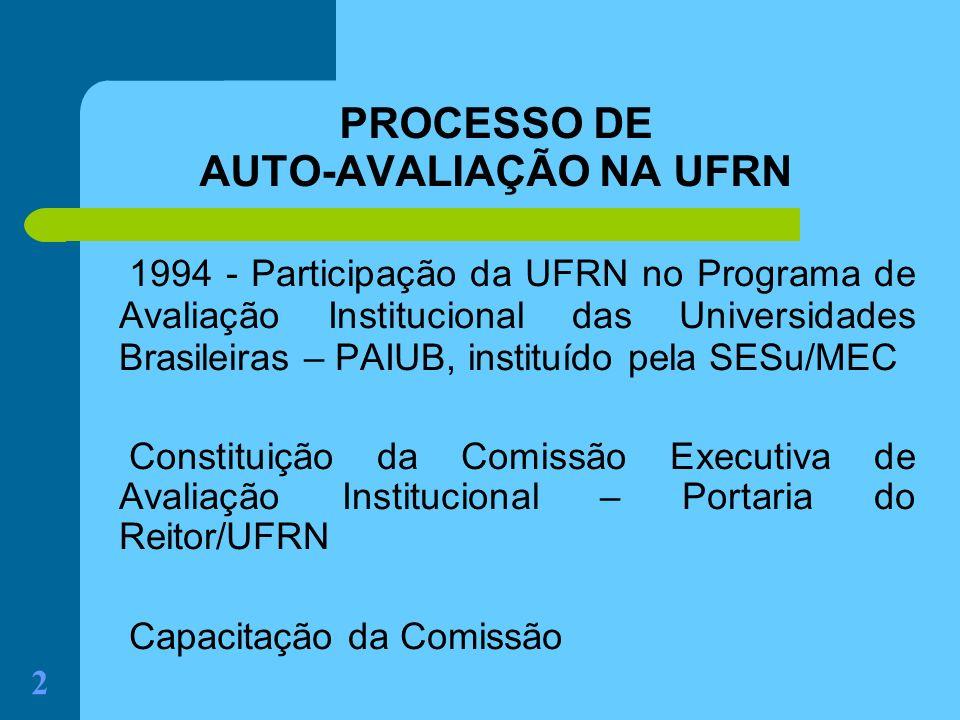 2 PROCESSO DE AUTO-AVALIAÇÃO NA UFRN 1994 - Participação da UFRN no Programa de Avaliação Institucional das Universidades Brasileiras – PAIUB, institu
