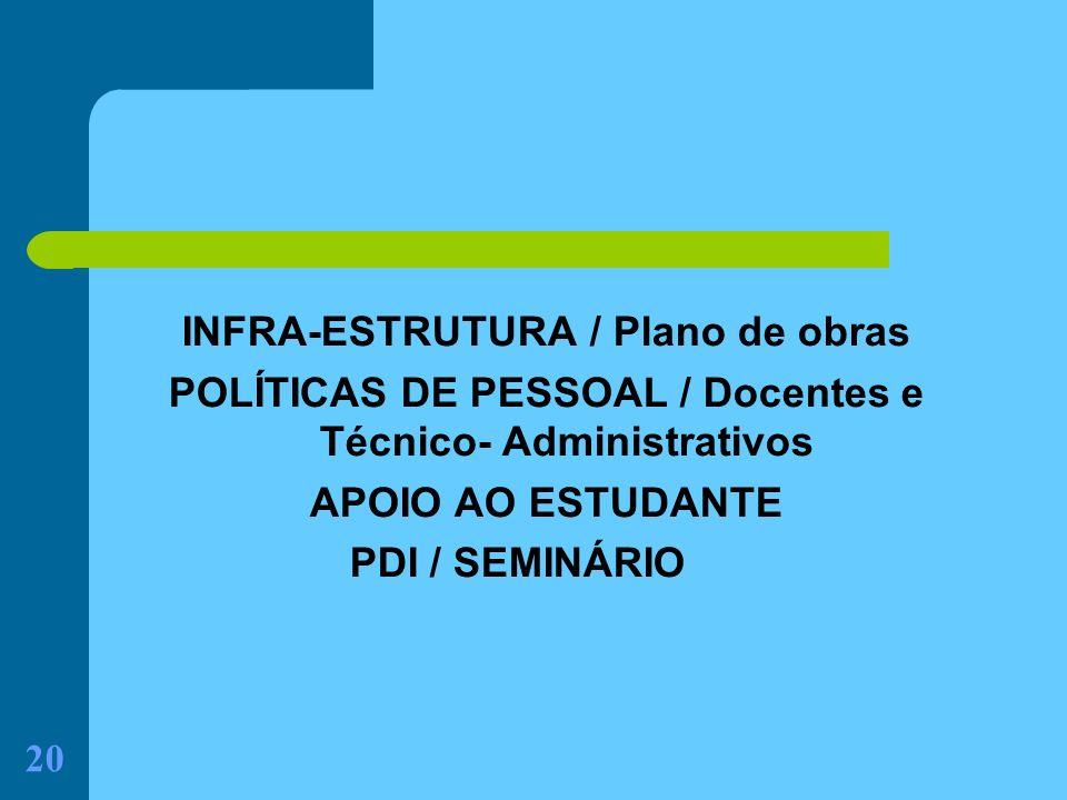 20 INFRA-ESTRUTURA / Plano de obras POLÍTICAS DE PESSOAL / Docentes e Técnico- Administrativos APOIO AO ESTUDANTE PDI / SEMINÁRIO