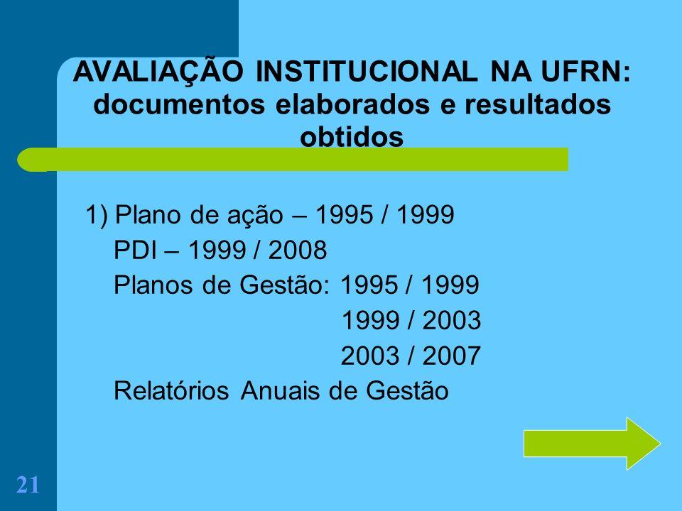 21 AVALIAÇÃO INSTITUCIONAL NA UFRN: documentos elaborados e resultados obtidos 1) Plano de ação – 1995 / 1999 PDI – 1999 / 2008 Planos de Gestão: 1995