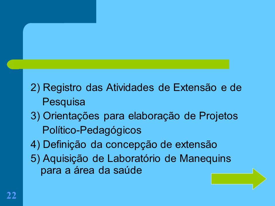 22 2) Registro das Atividades de Extensão e de Pesquisa 3) Orientações para elaboração de Projetos Político-Pedagógicos 4) Definição da concepção de e