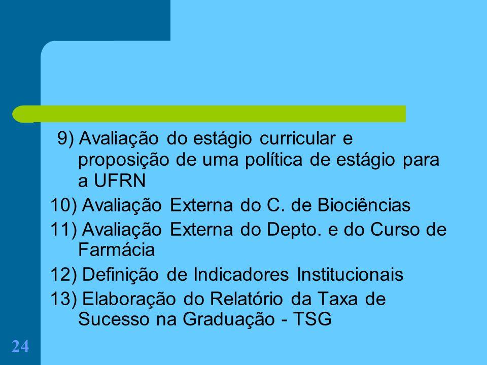 24 9) Avaliação do estágio curricular e proposição de uma política de estágio para a UFRN 10) Avaliação Externa do C. de Biociências 11) Avaliação Ext