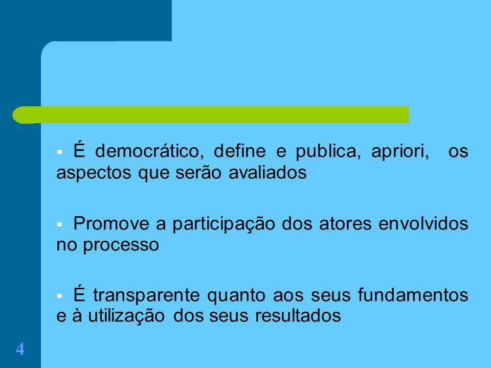 4 É democrático, define e publica, apriori, os aspectos que serão avaliados Promove a participação dos atores envolvidos no processo É transparente qu