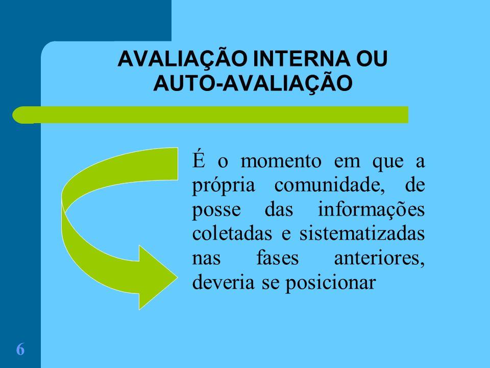 6 AVALIAÇÃO INTERNA OU AUTO-AVALIAÇÃO É o momento em que a própria comunidade, de posse das informações coletadas e sistematizadas nas fases anteriore