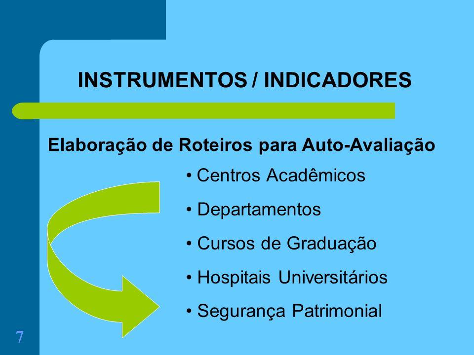 7 INSTRUMENTOS / INDICADORES Centros Acadêmicos Departamentos Cursos de Graduação Hospitais Universitários Segurança Patrimonial Elaboração de Roteiro