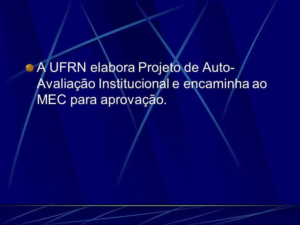 A UFRN elabora Projeto de Auto- Avaliação Institucional e encaminha ao MEC para aprovação.