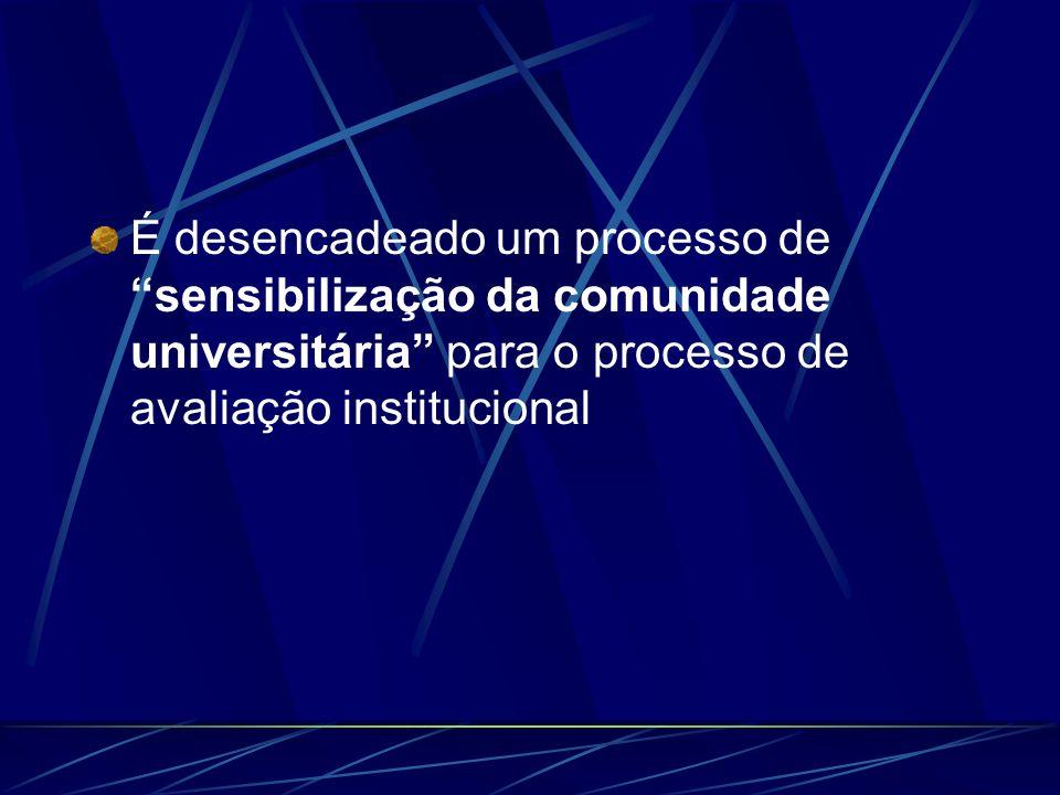 É desencadeado um processo de sensibilização da comunidade universitária para o processo de avaliação institucional