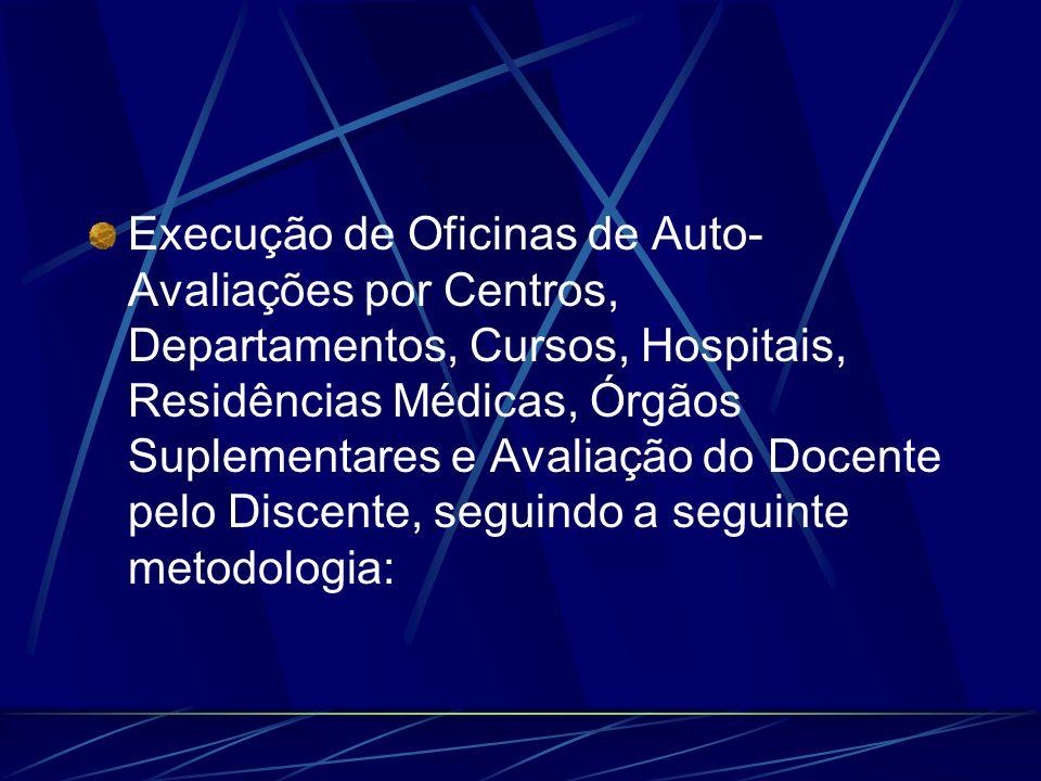 Execução de Oficinas de Auto- Avaliações por Centros, Departamentos, Cursos, Hospitais, Residências Médicas, Órgãos Suplementares e Avaliação do Docente pelo Discente, seguindo a seguinte metodologia: