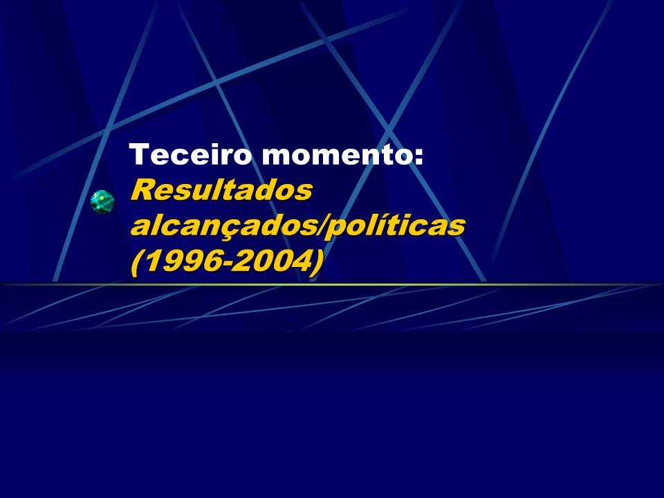 Resultados alcançados/políticas (1996-2004) Teceiro momento: Resultados alcançados/políticas (1996-2004)