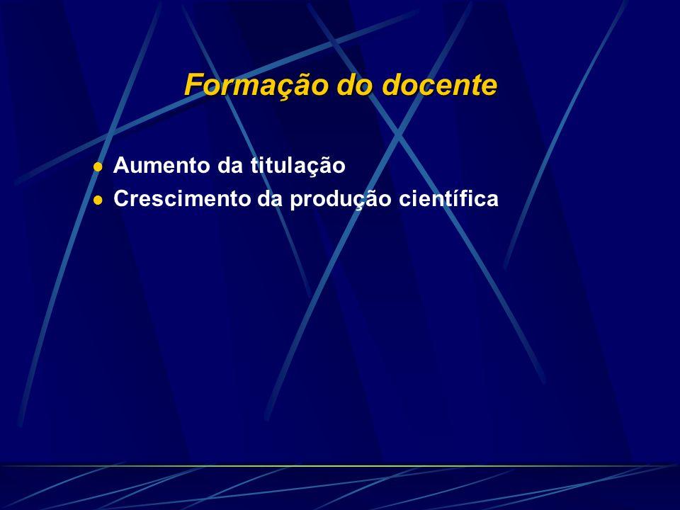Formação do docente Aumento da titulação Crescimento da produção científica