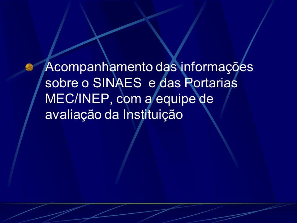 Acompanhamento das informações sobre o SINAES e das Portarias MEC/INEP, com a equipe de avaliação da Instituição