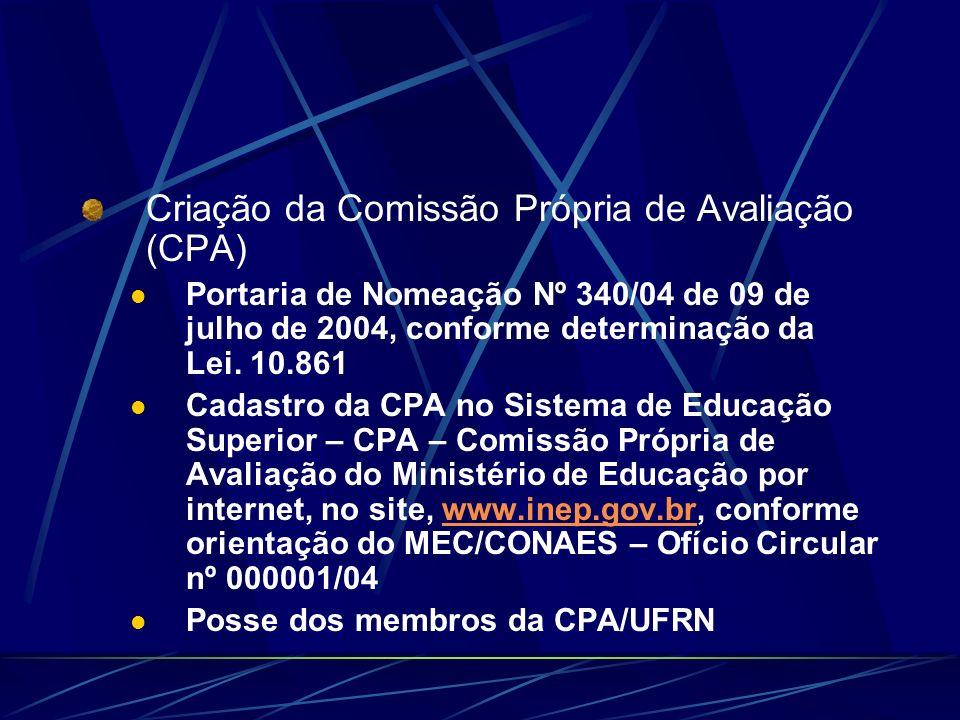 Criação da Comissão Própria de Avaliação (CPA) Portaria de Nomeação Nº 340/04 de 09 de julho de 2004, conforme determinação da Lei.