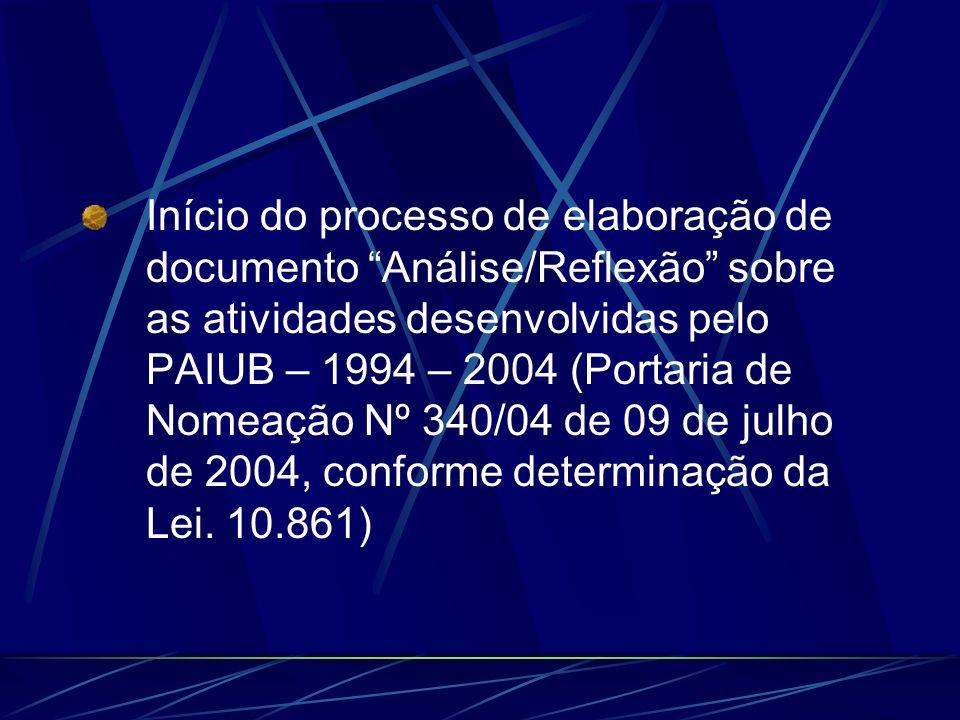 Início do processo de elaboração de documento Análise/Reflexão sobre as atividades desenvolvidas pelo PAIUB – 1994 – 2004 (Portaria de Nomeação Nº 340/04 de 09 de julho de 2004, conforme determinação da Lei.