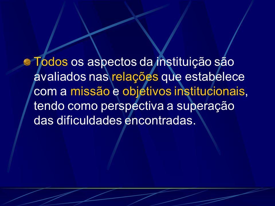 Execução (1996-2004) Segundo momento: Execução (1996-2004)