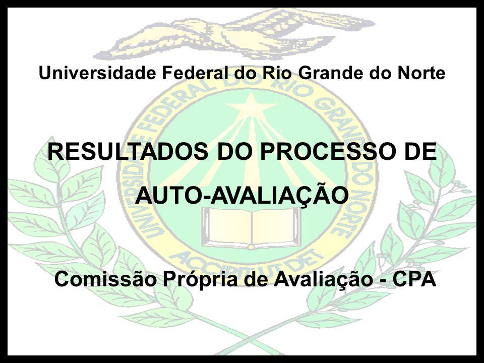 Universidade Federal do Rio Grande do Norte RESULTADOS DO PROCESSO DE AUTO-AVALIAÇÃO Comissão Própria de Avaliação - CPA