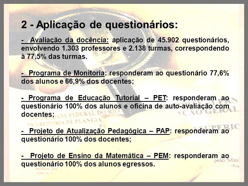 2 - Aplicação de questionários: - Avaliação da docência: aplicação de 45.902 questionários, envolvendo 1.303 professores e 2.138 turmas, correspondend