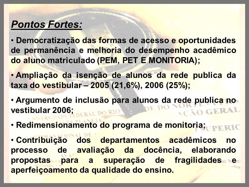 Pontos Fortes: Democratização das formas de acesso e oportunidades de permanência e melhoria do desempenho acadêmico do aluno matriculado (PEM, PET E