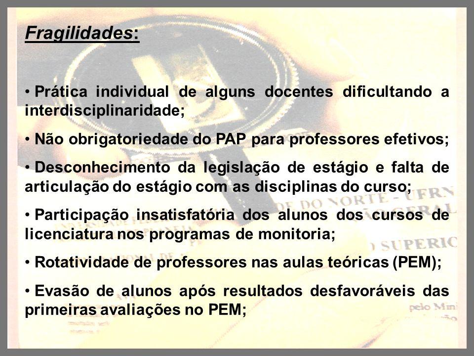 Fragilidades: Prática individual de alguns docentes dificultando a interdisciplinaridade; Não obrigatoriedade do PAP para professores efetivos; Descon