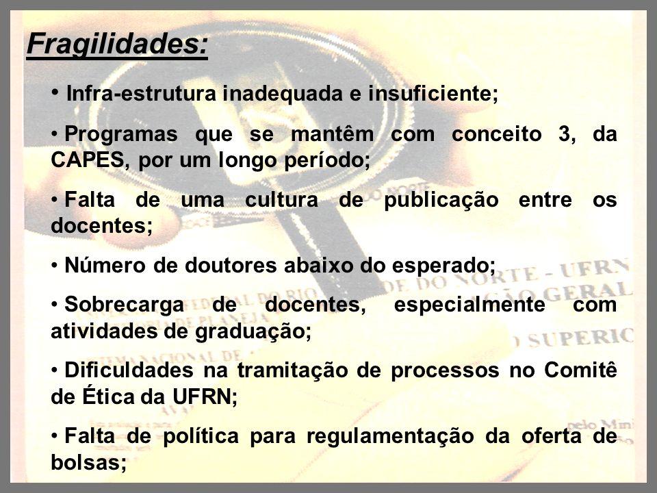 Fragilidades: Fragilidades: Infra-estrutura inadequada e insuficiente; Programas que se mantêm com conceito 3, da CAPES, por um longo período; Falta d