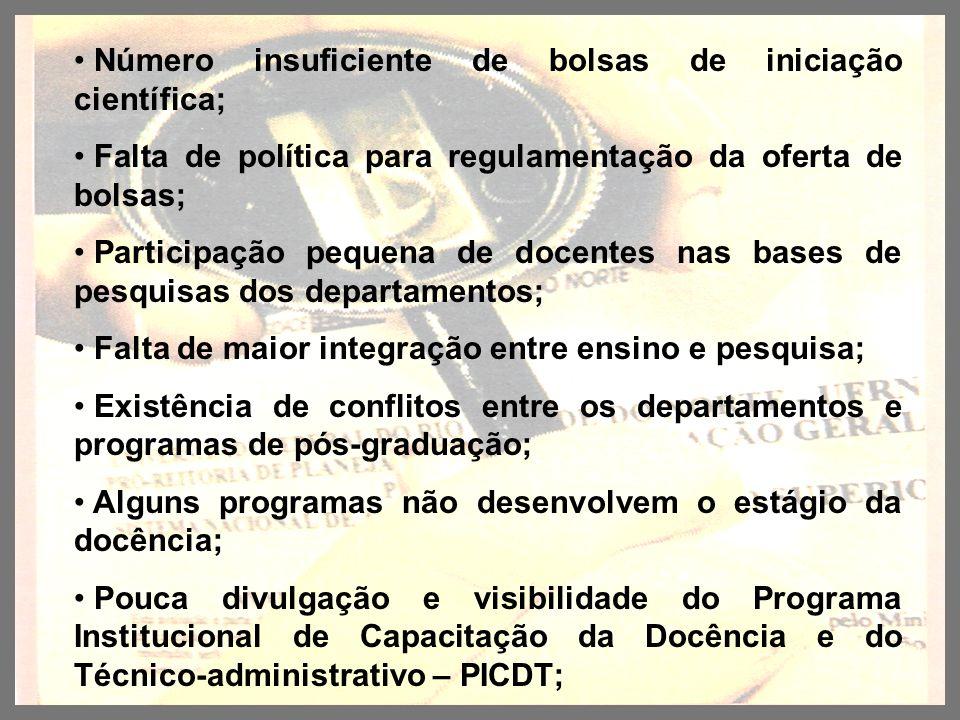Número insuficiente de bolsas de iniciação científica; Falta de política para regulamentação da oferta de bolsas; Participação pequena de docentes nas