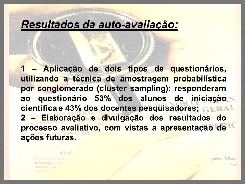 Resultados da auto-avaliação: 1 – Aplicação de dois tipos de questionários, utilizando a técnica de amostragem probabilística por conglomerado (cluste