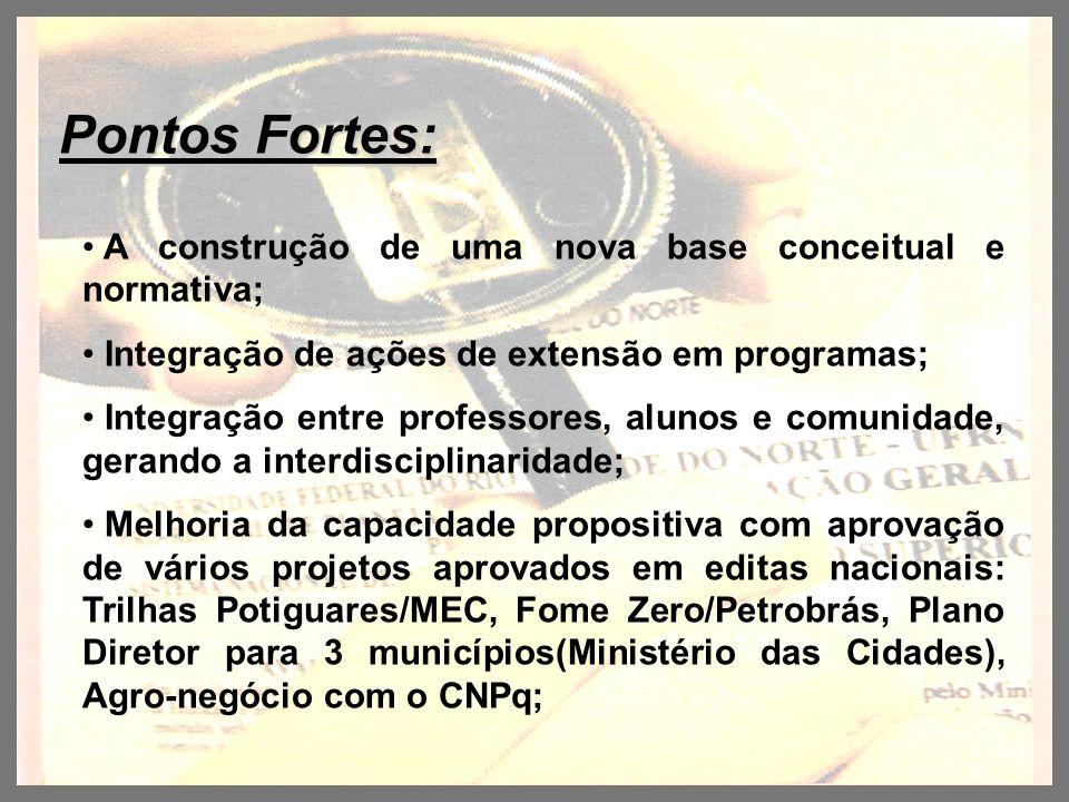 Pontos Fortes: Pontos Fortes: A construção de uma nova base conceitual e normativa; Integração de ações de extensão em programas; Integração entre pro