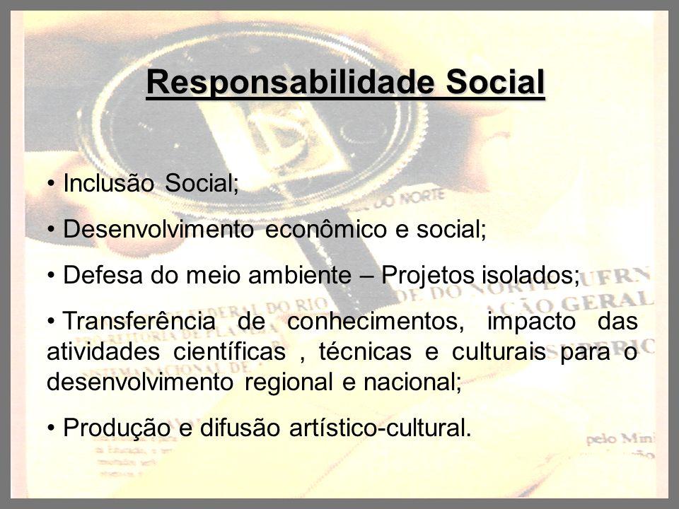 Responsabilidade Social Responsabilidade Social Inclusão Social; Desenvolvimento econômico e social; Defesa do meio ambiente – Projetos isolados; Tran