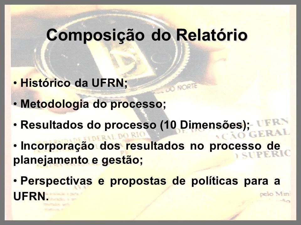 Composição do Relatório Histórico da UFRN; Metodologia do processo; Resultados do processo (10 Dimensões); Incorporação dos resultados no processo de