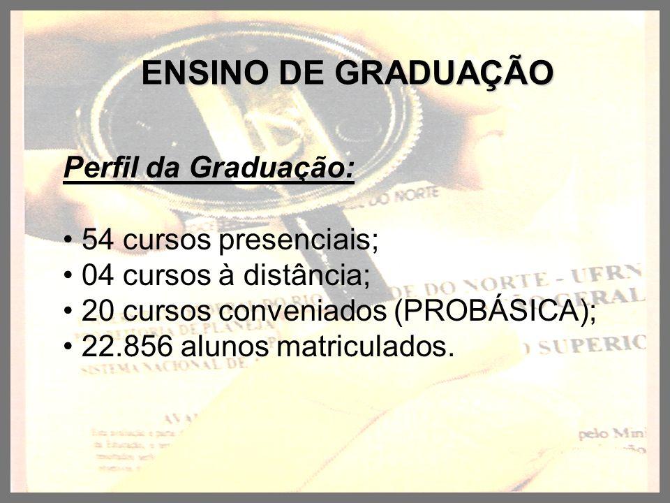 Perfil da Graduação: 54 cursos presenciais; 04 cursos à distância; 20 cursos conveniados (PROBÁSICA); 22.856 alunos matriculados. ENSINO DE GRADUAÇÃO