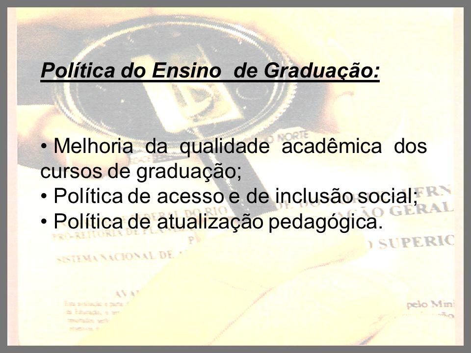 Política do Ensino de Graduação: Melhoria da qualidade acadêmica dos cursos de graduação; Política de acesso e de inclusão social; Política de atualiz