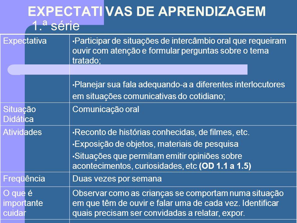 EXPECTATI VAS DE APRENDIZAGEM 1.ª série Expectativa Participar de situações de intercâmbio oral que requeiram ouvir com atenção e formular perguntas s
