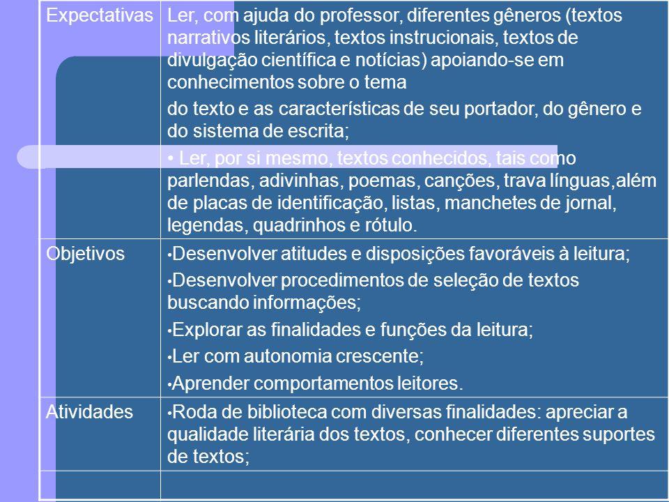 ExpectativasLer, com ajuda do professor, diferentes gêneros (textos narrativos literários, textos instrucionais, textos de divulgação científica e not