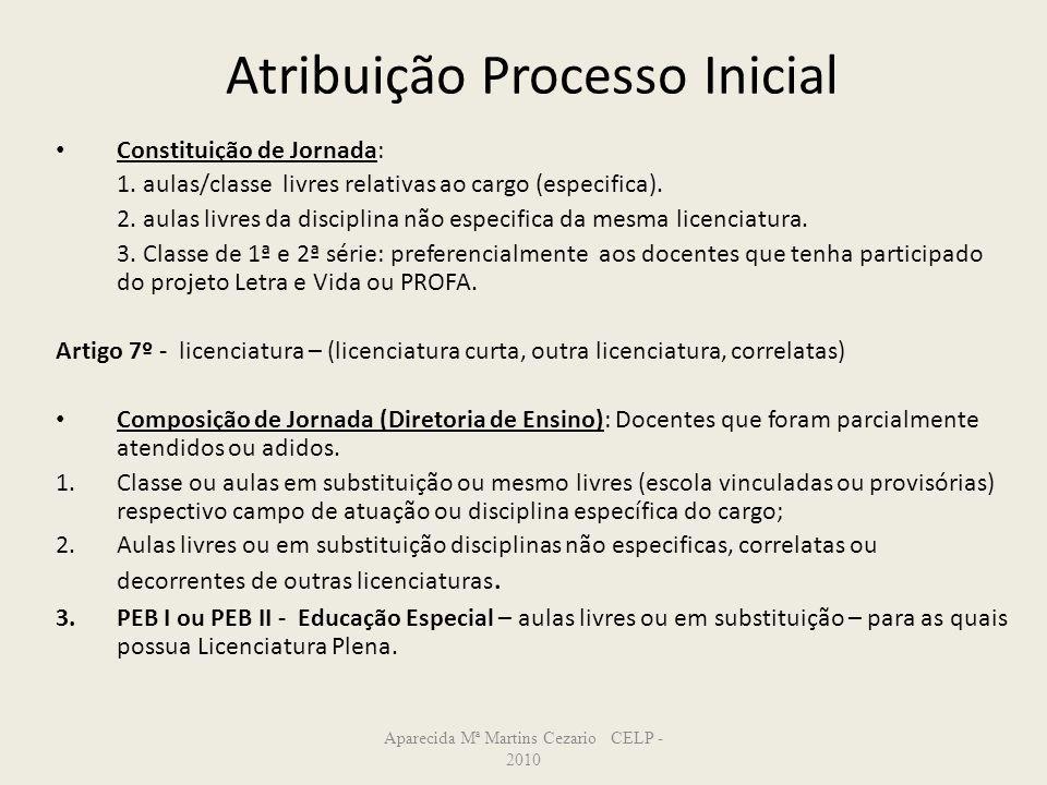 Atribuição Processo Inicial Constituição de Jornada: 1. aulas/classe livres relativas ao cargo (especifica). 2. aulas livres da disciplina não especif