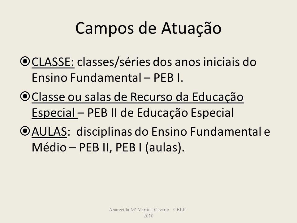 Campos de Atuação CLASSE: CLASSE: classes/séries dos anos iniciais do Ensino Fundamental – PEB I. Classe ou salas de Recurso da Educação Especial Clas