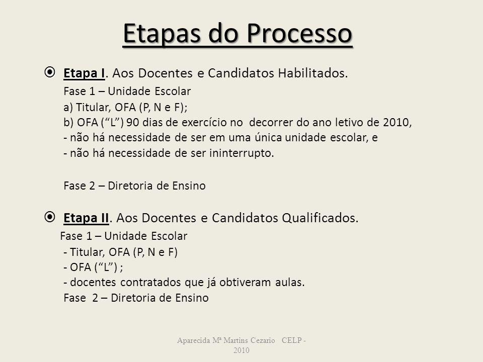 Etapas do Processo Etapa I Etapa I. Aos Docentes e Candidatos Habilitados. Fase 1 – Unidade Escolar a) Titular, OFA (P, N e F); b) OFA (L) 90 dias de
