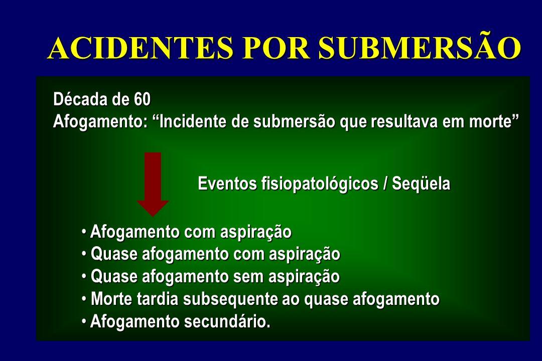Década de 60 Afogamento: Incidente de submersão que resultava em morte Eventos fisiopatológicos / Seqüela Afogamento com aspiração Afogamento com aspi